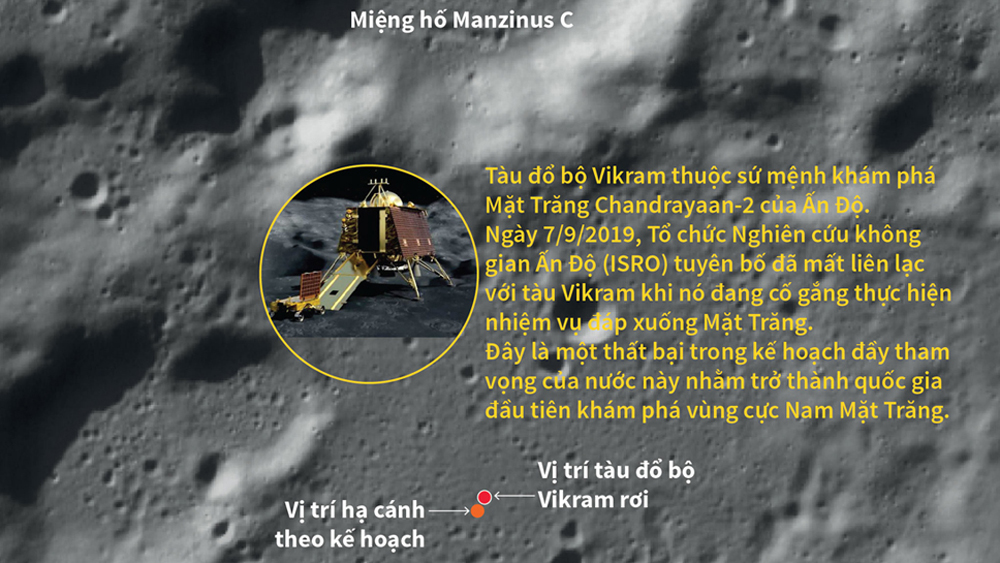 NASA phát hiện vị trí tàu đổ bộ của Ấn Độ va chạm với Mặt Trăng